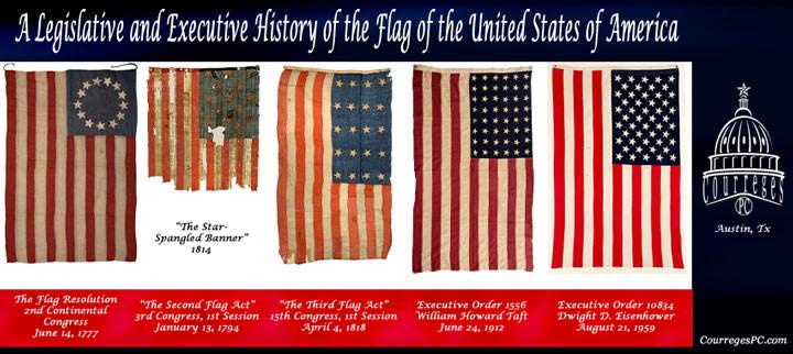 the united states flag - a brief legislative history